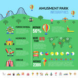 Amusemennt Park Attractions Visitors Infographics Royalty Free Stock Image