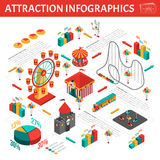 Amusement Park Attractions Infographic Isometric Composition Stock Images