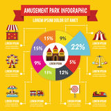 Amusement park infographic concept, flat style. Amusement park infographic banner concept. Flat illustration of amusement park infographic vector poster concept Royalty Free Stock Photos