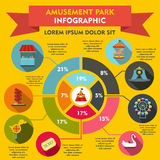 Amusement park infographic elements, flat style. Amusement park infographic elements in flat style for any design Stock Photography