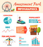 Amusement park infographics. Cartoon vector illustration Stock Photography