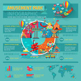 Amusement Park Infographics. Set with family attractions symbols and charts vector illustration royalty free illustration