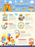 Amusement park potential infographics layout. Amusement park infographics layout with carousel and attractions vector illustration Stock Photo