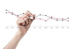 Análise da carta de crescimento Fotos de Stock Royalty Free