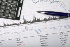 Análise da carta do preço das acções Fotografia de Stock Royalty Free