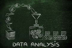 Análise de dados & inteligência empresarial: a fábrica faz à máquina o transfor Fotografia de Stock Royalty Free