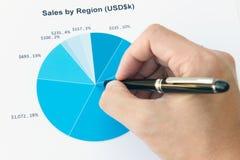 Análise de negócio Imagem de Stock