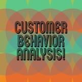 Análise do comportamento do cliente da exibição do sinal do texto Comportamento de compra conceptual da foto dos consumidores que ilustração do vetor
