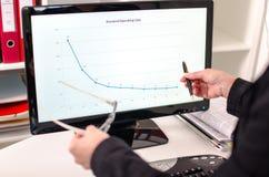 Análise do gráfico em um tela de computador Foto de Stock
