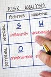 Análise do SWOT do negócio Imagens de Stock