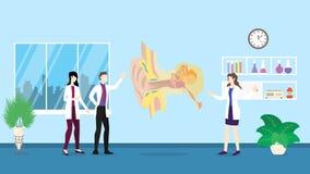 Análise humana do controle dos cuidados médicos da estrutura da anatomia da orelha que identifica por povos do doutor no hospit ilustração stock
