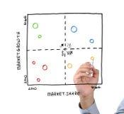 Análisis de la lista del gráfico del hombre de negocios Imagen de archivo libre de regalías