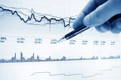 Análisis del índice de precios. imagen de archivo