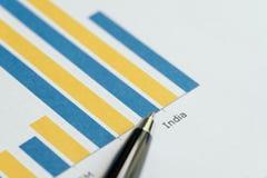 Análisis del informe de rendimiento de la India o concep financiero de la inversión foto de archivo