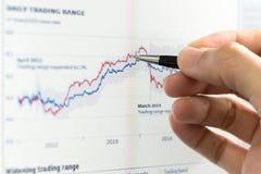 Análisis del mercado de acción Imágenes de archivo libres de regalías