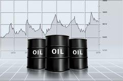 Análisis del precio del petróleo Imágenes de archivo libres de regalías
