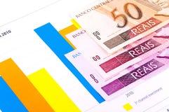 Análisis financiero con las cartas. Dinero del Brasil Foto de archivo libre de regalías