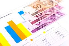 Análisis financiero con las cartas. Dinero del Brasil Fotos de archivo libres de regalías