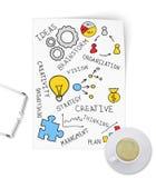 Análisis serial de las ideas para el negocio en el papel Imágenes de archivo libres de regalías