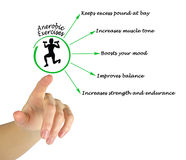 Anaerobic Exercise. Presenting benefits of Anaerobic Exercise Stock Photography