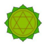 Anahata - chakra del corazón El símbolo de los cuartos chakras Illust Fotografía de archivo