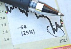 Analisando o gráfico de negócio Imagem de Stock