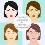 Analisi cromatica stagionale per tipo asiatico di aspetto Insieme delle ragazze Fotografia Stock