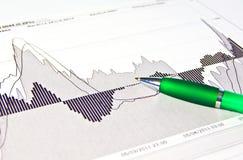 Analisi dei grafici del mercato azionario Immagini Stock