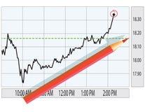 Analisi del grafico del mercato azionario Fotografia Stock