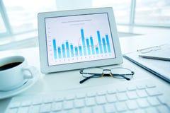 Analisi del mercato Immagine Stock