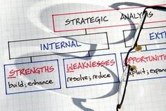 Analisi dello SWOT di affari Fotografie Stock