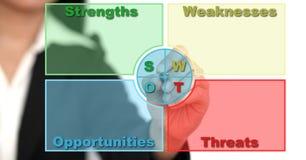Analisi dello SWOT di affari fotografia stock