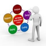 analisi di sviluppo di software dell'uomo 3d Fotografia Stock