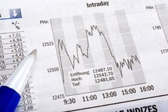 Analisi finanziaria su newspape Immagine Stock Libera da Diritti