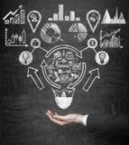 Analitics scheme Royalty Free Stock Images