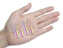 Analiza celu wykres na twój ręce Zdjęcie Royalty Free