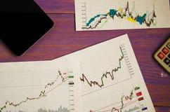 Analiza giełda papierów wartościowych handlu rozkłady obraz royalty free