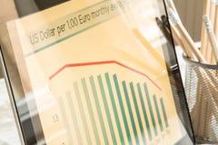 Analizar gráficos con el dólar del euro del tipo de cambio de la evolución Foto de archivo