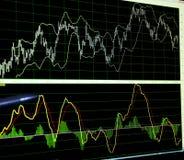 analizuje rynek Obrazy Stock