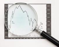 Analizzare del mercato azionario immagine stock