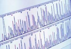 Analizzare il grafico di scienza sullo schermo Fotografia Stock Libera da Diritti