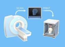 Analizzatore di CT e stampatrice 3D per il concetto di ingegneria del tessuto royalty illustrazione gratis