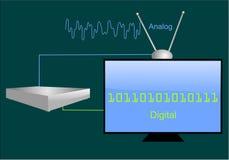 Analogique-numérique Photographie stock libre de droits