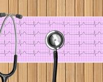 Analyse de coeur, graphique d'électrocardiogramme (ECG) et stéthoscope dessus Images stock