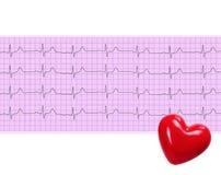 Analyse de coeur, graphique d'électrocardiogramme et coeur rouge (ECG) Image libre de droits