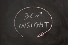 Analyse de 360 degrés Images libres de droits