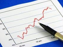 Analyse financière Photos stock
