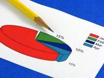 Analyse financière d'investissement Photo stock