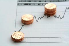 Analyse financière d'investissement Image libre de droits