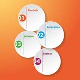 Analyse-Konzeptions-Lösungs-Erfolgs-Aufkleber Stockfotos